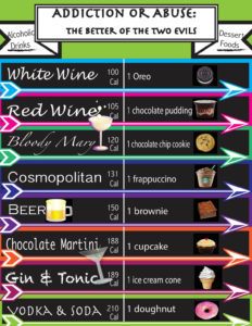 alcohol and calories