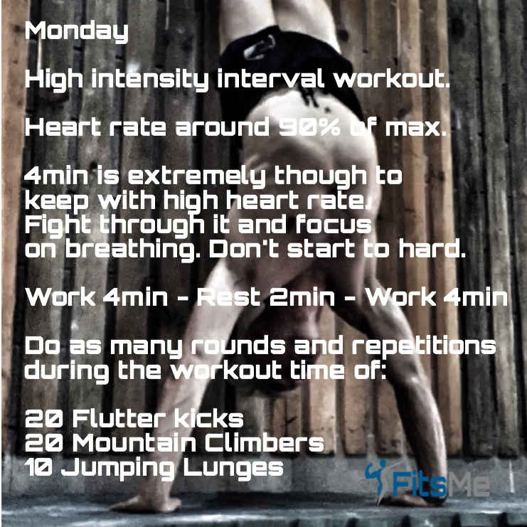 4 minuttes HIIT interval workout