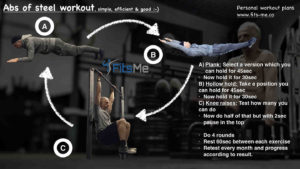 abs-of-steel-workout