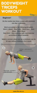 beginner bodyweight triceps workout