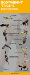 bodyweight triceps exercises